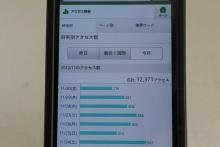 2012年11月人気記事ランキング「スーパーのお菓子セレクション」
