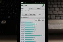 2013年3月人気記事ランキング「スーパーのお菓子セレクション」